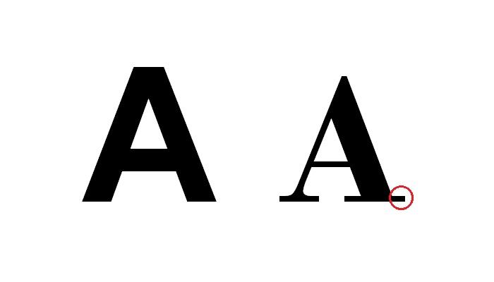 serifas de letras