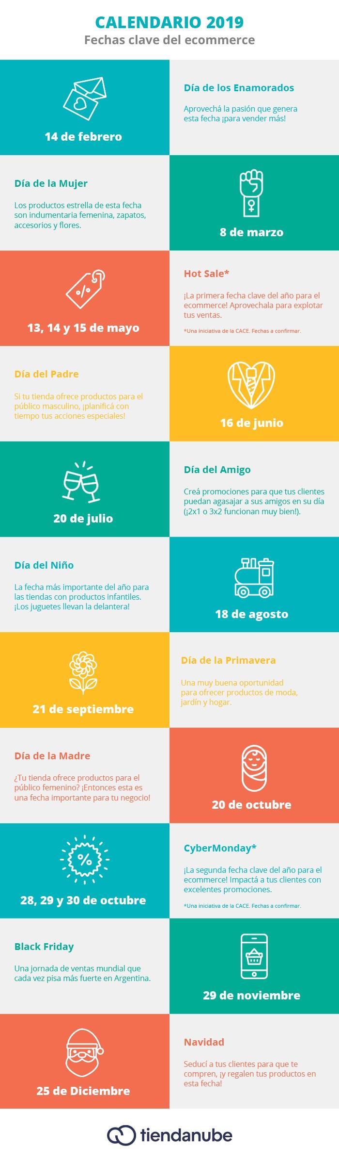 Ecommerce 2019: Principales fechas para vender más en Argentina