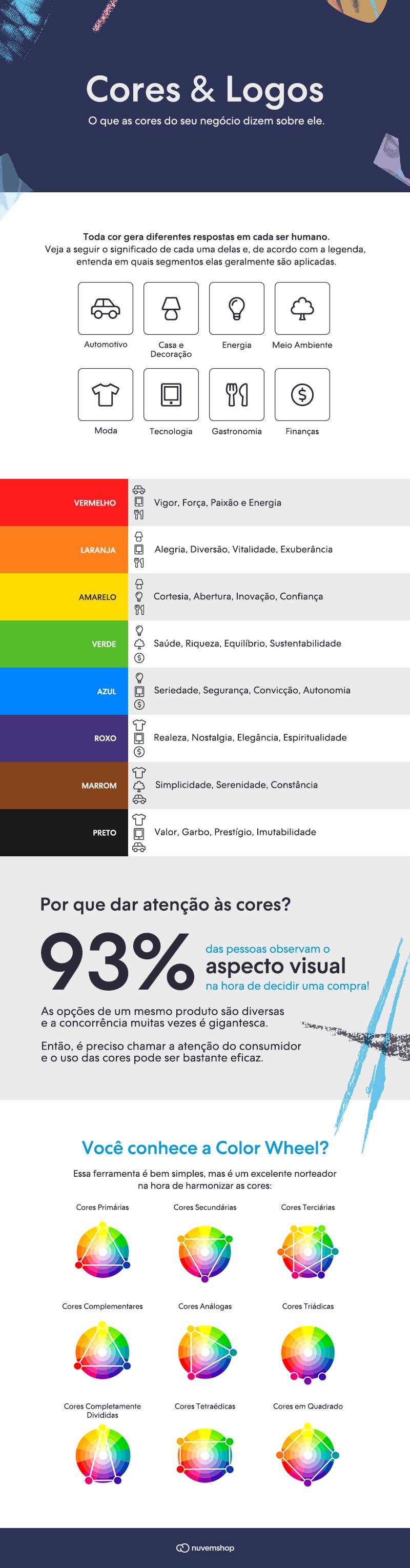 Infográfico com informações sobre cores e como criar um logotipo