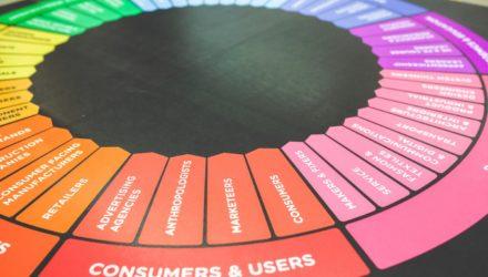 4 formas de atrair clientes para a sua loja virtual