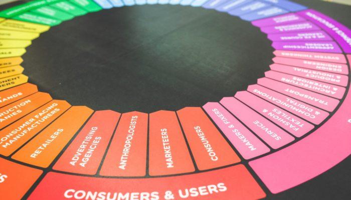 Diagrama redondo com campo escrito 'consumer and users' representa como atrair clientes