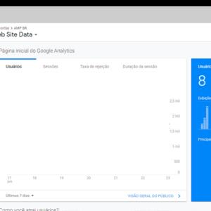 Captura de tela com página de início do Google Analytics, indicando o botão do administrador