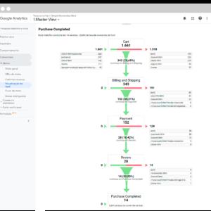 Captura de tela com a visualização dos funis de conversão no Google Analytics