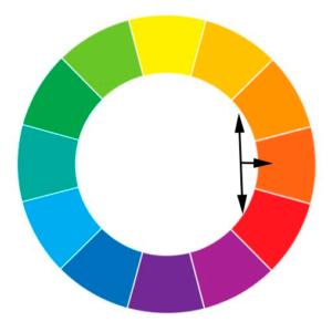 Imagem mostrando as cores análogas dentro de um círculo cromático.