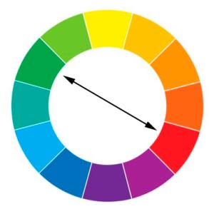 Imagem mostrando as cores complementares dentro de um círculo cromático.