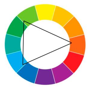 Imagem mostrando as cores decompostas dentro de um círculo cromático.