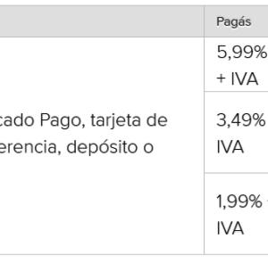 Comisiones Mercado Pago